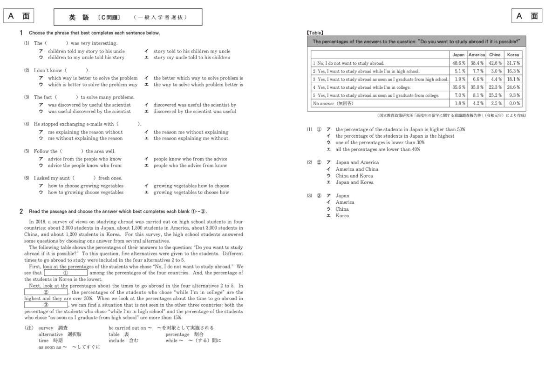 これが全国的に見ても難易度の高い 大阪府公立高校入試 【 英語C問題 】(1/3)